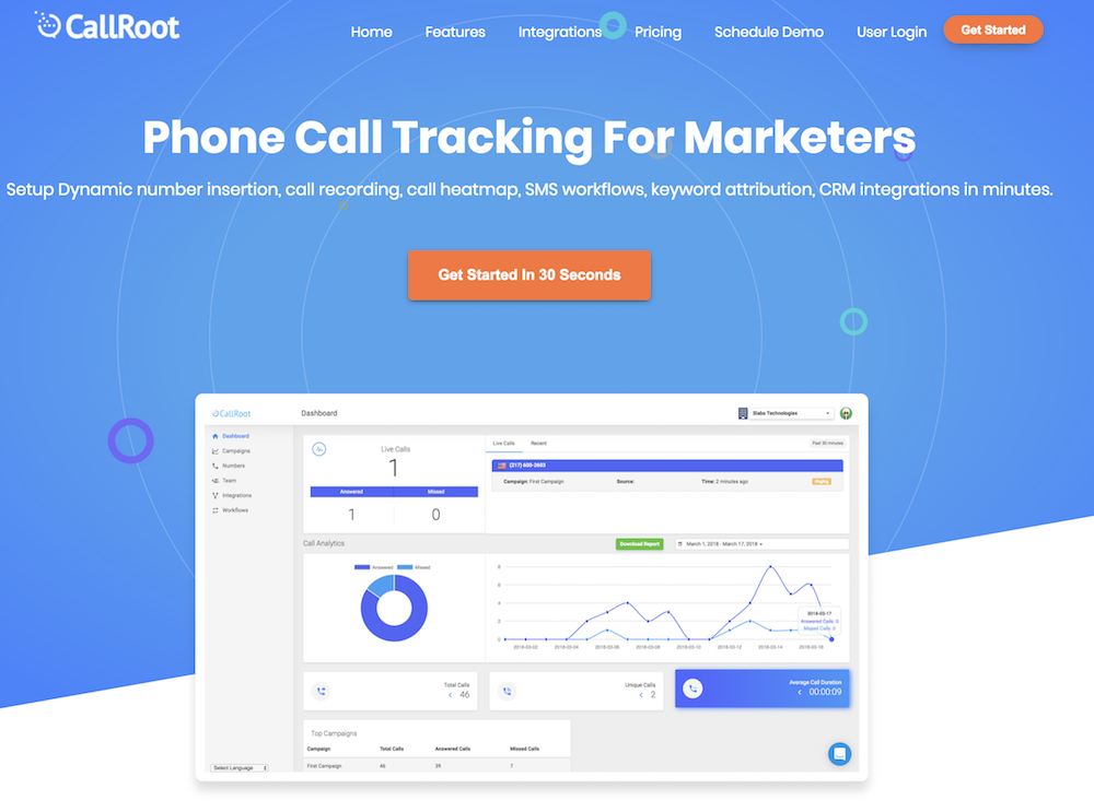 CallRoot - call tracking and dynamic number insertion