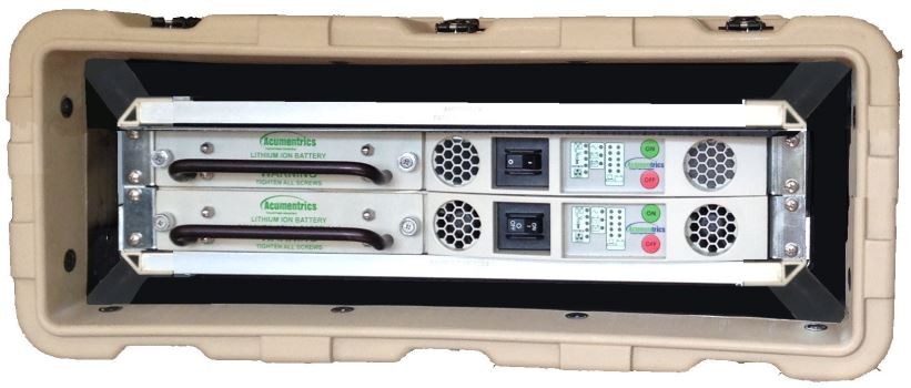The ANG1251C3 Series Operational Transit Case is now available on CHS