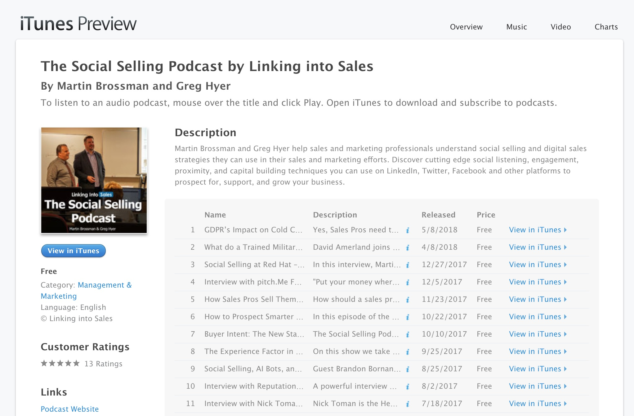 The Social Selling Podcast by Linking into Sales on iTunes